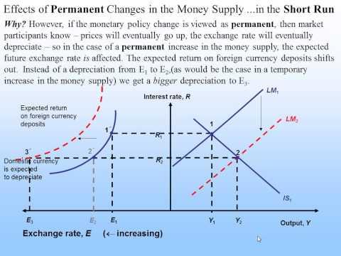 International Finance class (IS_LM model) 2.17.2014