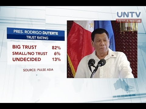 Pulse Asia: President Duterte remains the most trusted government official