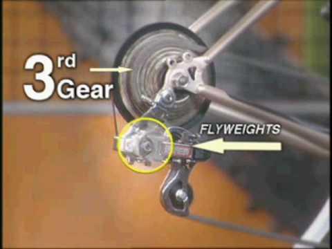 landrider autoshift comfort bicycle