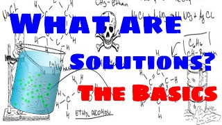 What are Solutions? thumbnail