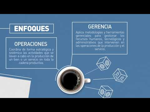 Especialización en Gerencia de la Producción y del Servicio EIA