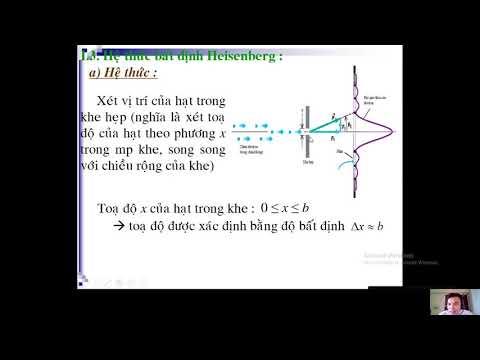 Các khái niệm cơ bản của cơ học lượng tử