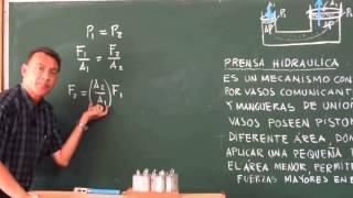 Clase 4:  Principio de Pascal