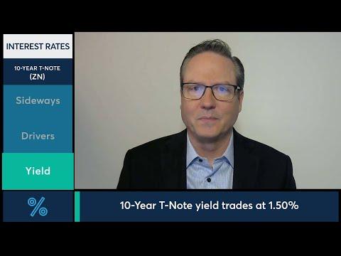 June 15 Bonds Commentary: Dan Deming