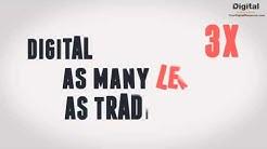 Traditional Marketing vs Digital Marketing | Official Comparison