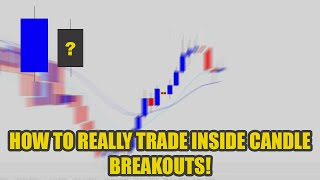 Important Price Action Tips For Traders Using Candlestick Breakout Strategies
