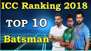 ICC rankings 2018 latest | Top 10 ODI Batsman with ICC Ranking list 2018 | MD1 Production