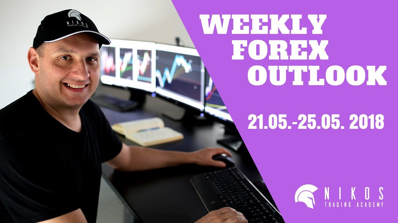 Forex Trade Of The Week   Episode #6