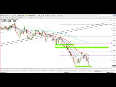 Marktformen einfach erklärt (explainity® Erklärvideo)