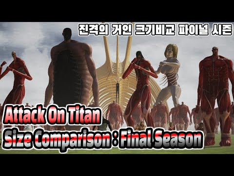 AttackOnTitan SizeComparison : Final Season 3d Animation (진격의거인 크기비교 : 파이널 시즌)