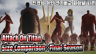 AttackOnTitan SizeComparison : Final Season 3d animation (진격의거인 크기비교 : 파이널 시즌)