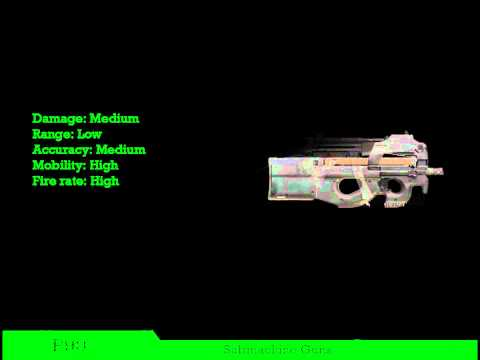mw3 submachine guns