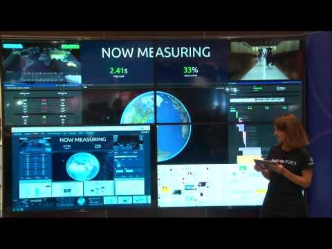 SOASTA Launches Digital Operations Center (DOC)
