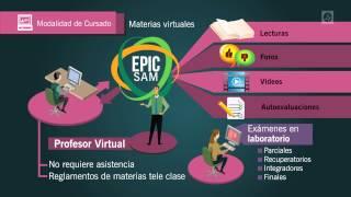 Modalidad de Cursado // Universidad Siglo 21