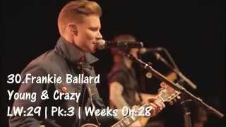 Top 30 Country Songs Week Of 10/10/15