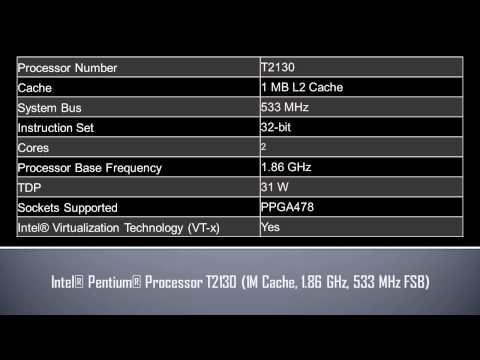 GENUINE INTEL CPU T2130 DRIVERS FOR WINDOWS MAC