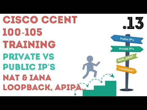 Cisco - CCENT/CCNA R&S (100-105) - Public Vs Private IP Addresses, NAT/PAT, Reserved IPs .13