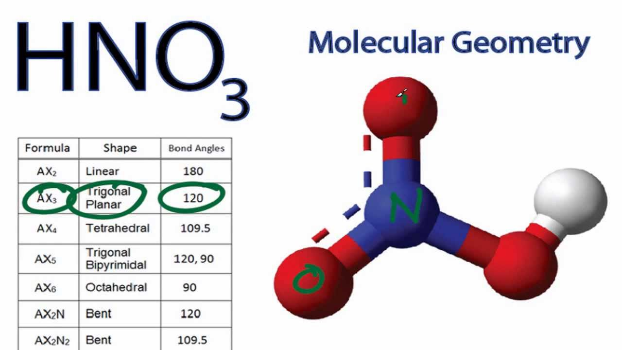 Hno3 Molecular Geometry Shape And Bond Angles Youtube