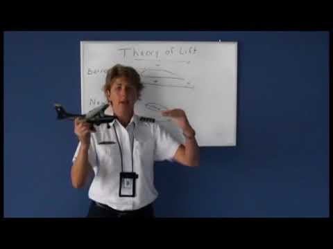 What Makes an Airplane Fly? (Private Pilot Lesson 1a)