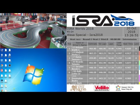 ISRA2018 Slot Racing World Championship