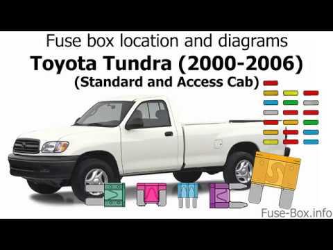 Fuse box location and diagrams Toyota Tundra (2000-2006) (Standard
