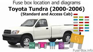 Fuse Box Location And Diagrams Toyota Tundra 2000 2006 Standard Access Cab Youtube