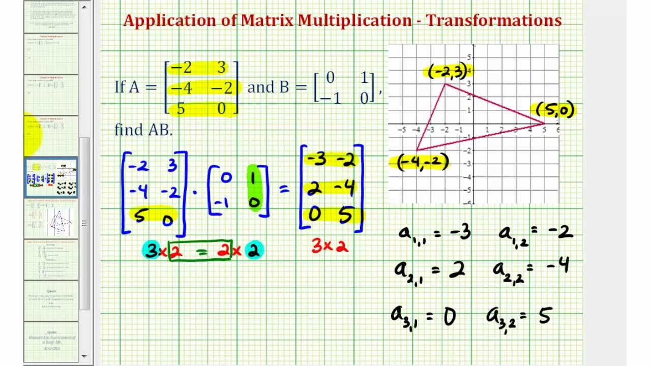 Applicaton Of Matrix Multiplication Transformations Youtube
