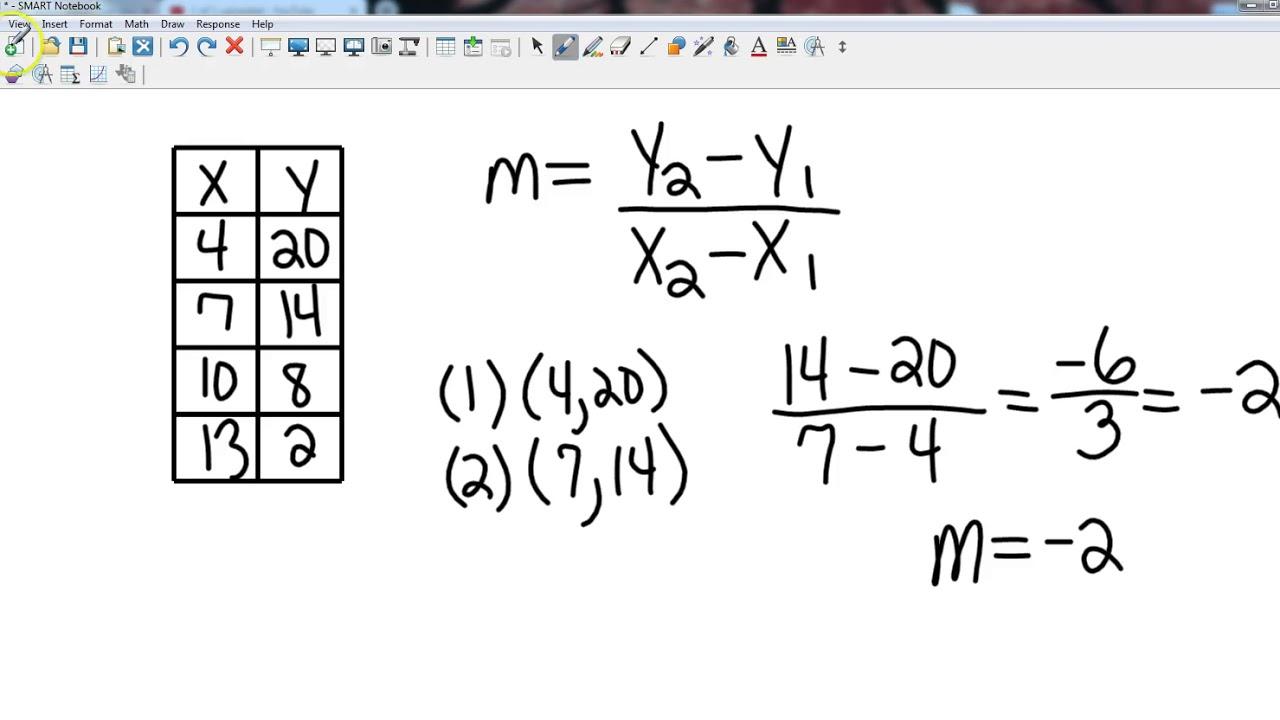 slope intercept form big ideas math  Big Ideas Algebra 7 7 Slope Intercept Form