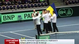 Збірна України з тенісу піднялася у престижному рейтингу