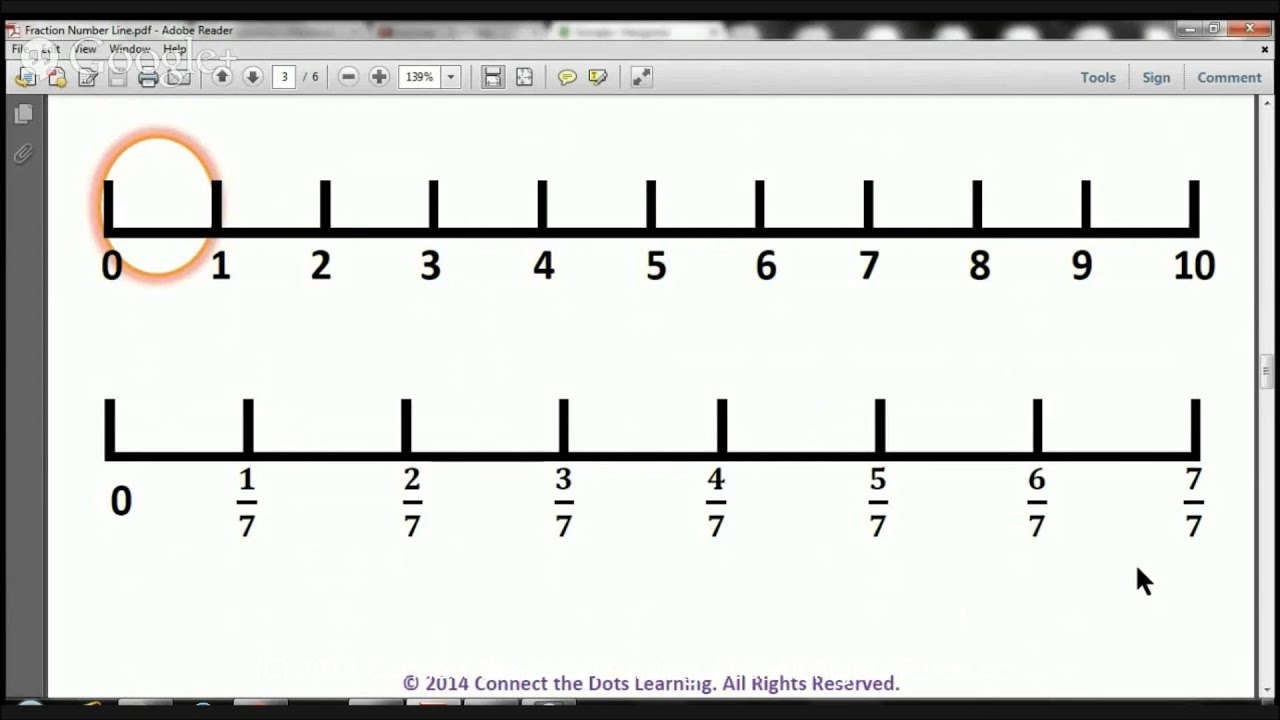 ordering fractions on a number line worksheet pdf