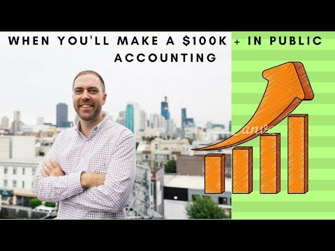 Big 4 Accounting Firms Salary Breakdown - YouTube