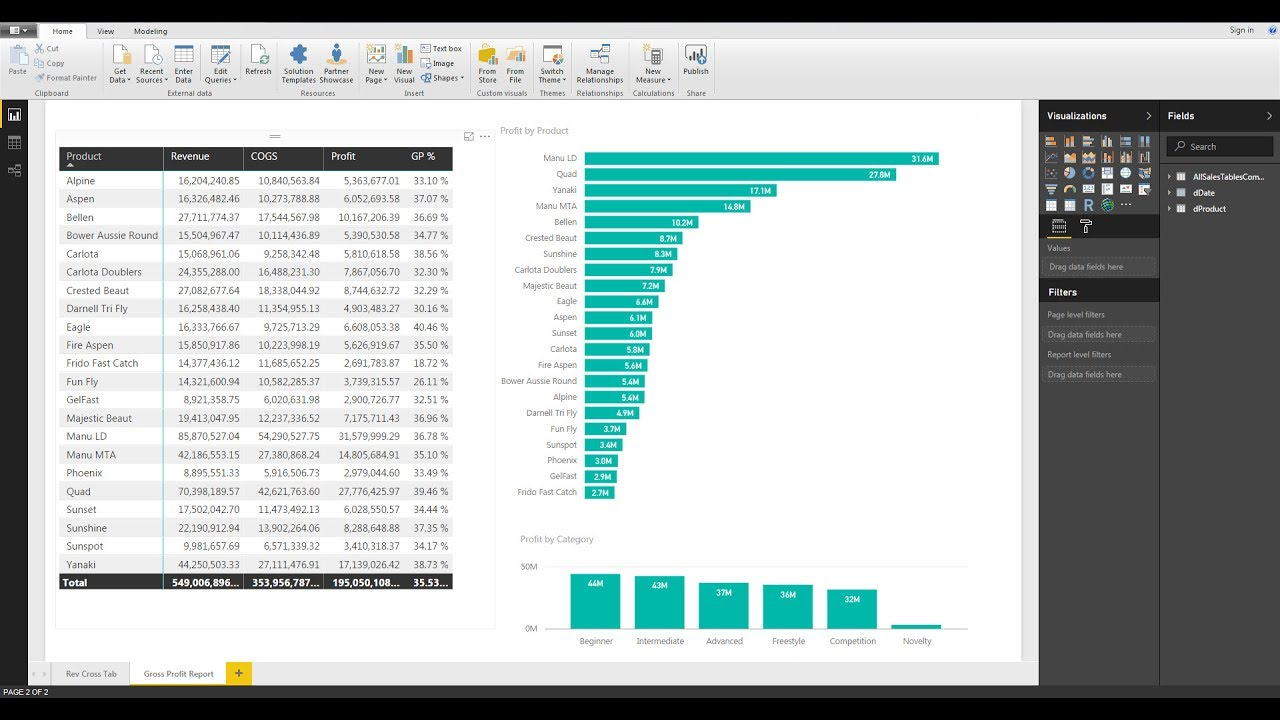 MS Excel: WARNING! Analytics & Dashboards — This Is A Post