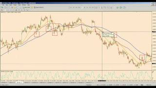 James Chen - The High-Probability T.P.B. Approach to Trading Forex