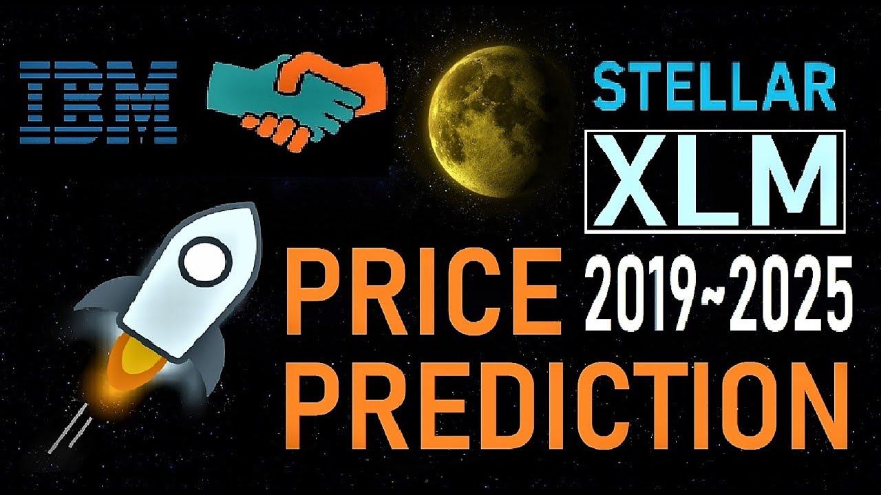 STELLAR [XLM] Expert Price PredictionsⓌ2019~2025