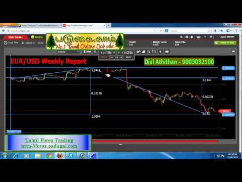 forex-trading-tamil-website---free-forex-trading-demo-account