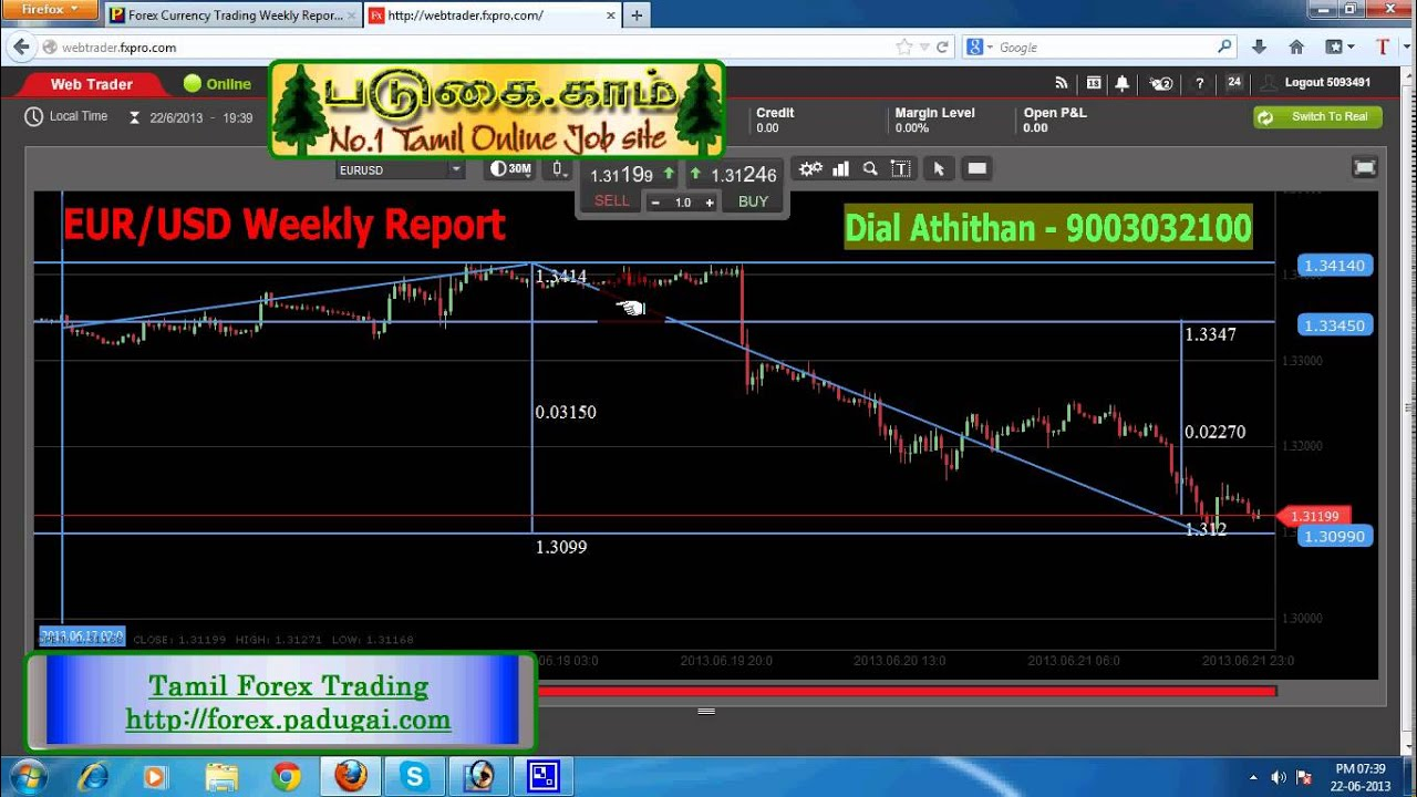 How to trade forex demo account