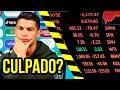 Ronaldo Vs Coca Cola 📈
