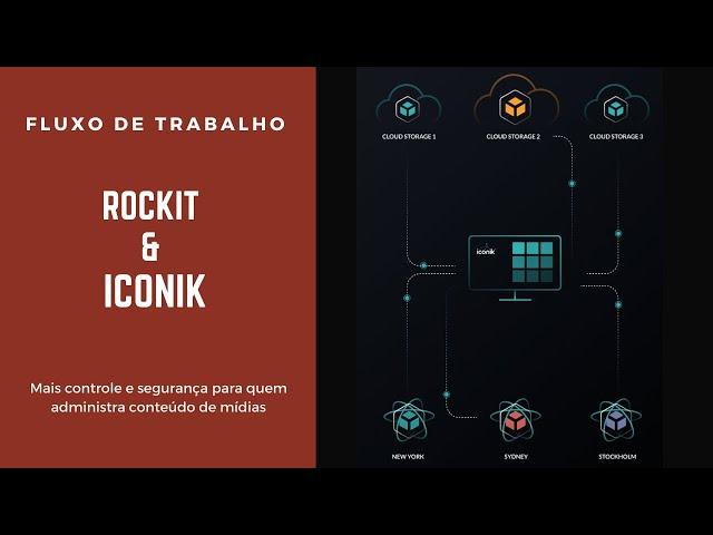 Integração Rockit e iconik