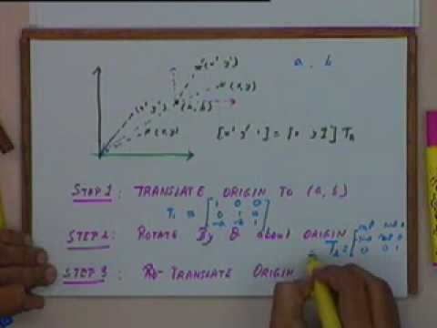 Bresenham Line Drawing Algorithm With Example Pdf : Lecture 8 2d transformations youtube