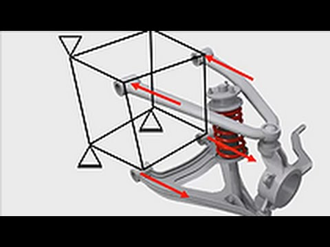 Determining Chassis Stiffness with MATLAB - MATLAB and Simulink Racing Lounge