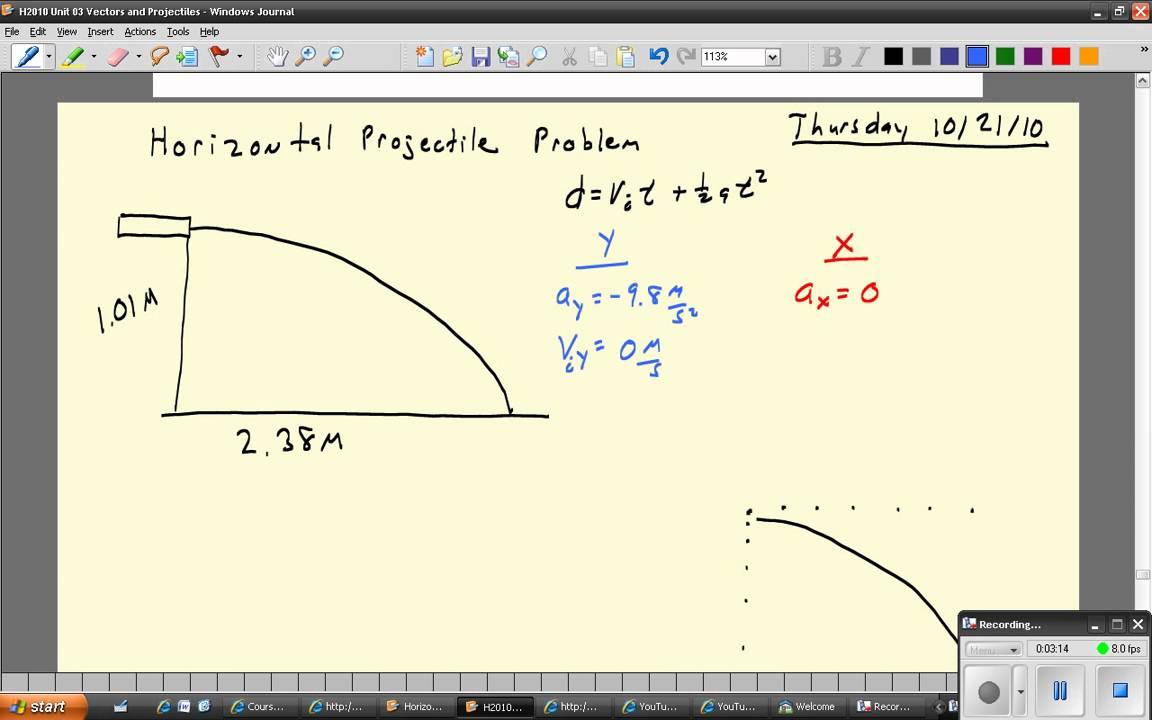 Initial speed formula