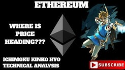 Ethereum - ETH/USD Technical Analysis Bullish Hammer Candlestick?? PRICE PREDICTION