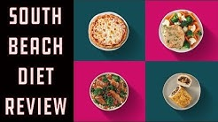 SOUTH BEACH DIET REVIEW - MY SHOCKING SOUTH BEACH DIET PHASE 1 RESULTS!