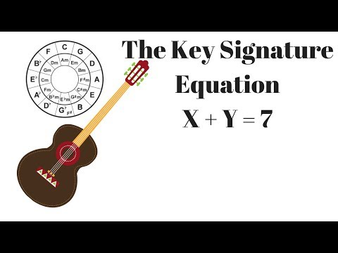 This Key Signature Equation is the Fastest Way to Know Intervals and Chords