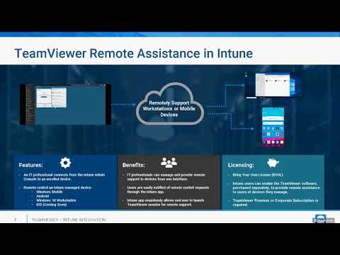 Using TeamViewer with Microsoft Intune