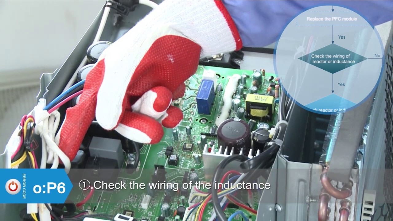 CYB, RYB, UYB  FYB Inverter Systems: P6 Error Code Service and Diagnostic