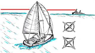 Sailing Safety Tips - Is Your Sailboat