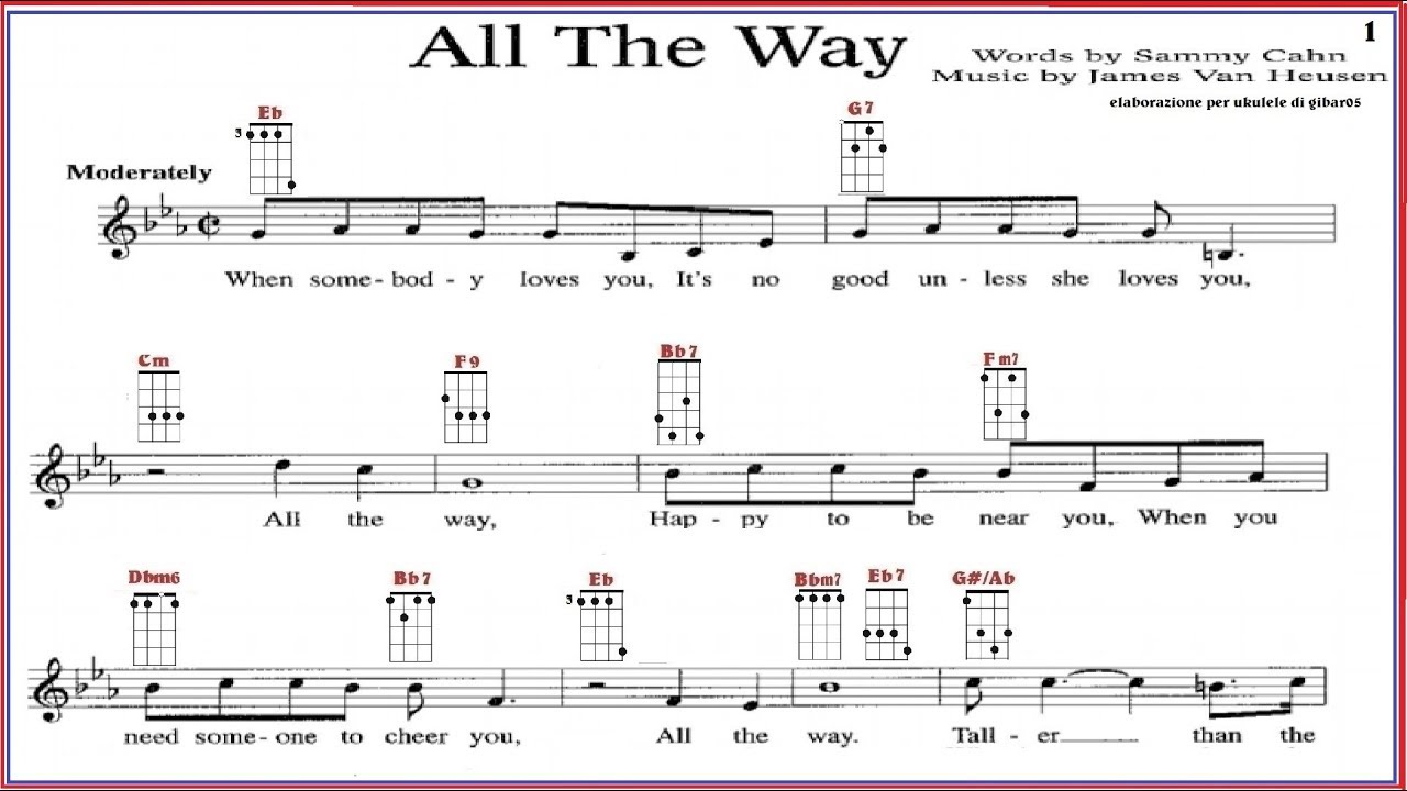 All the Way Frank Sinatra Chords for ukulele
