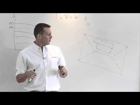 How to Assess Orientation for Solar PV System   ReneSola