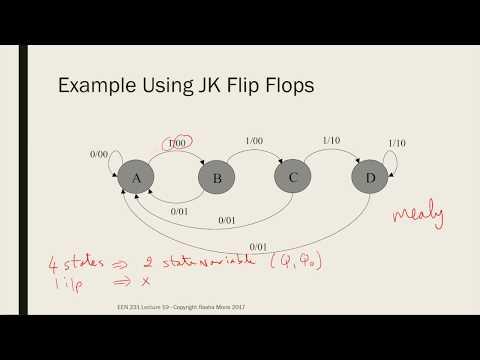 Design of Sequential Circuits Using JK Flip Flops